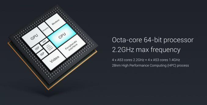 Octa-Core Processor: Information & Features